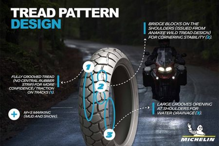 Bike Tyre Warehouse News and Blog - Dirt and Trail Magazine - Tyre Tech Talk - 201911 - Michelin Anakee Adventure 001